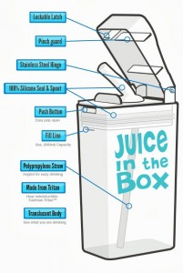 Juice-in-the-box-outline
