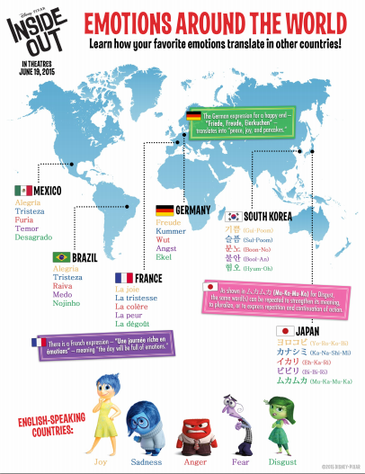 emotions around the world